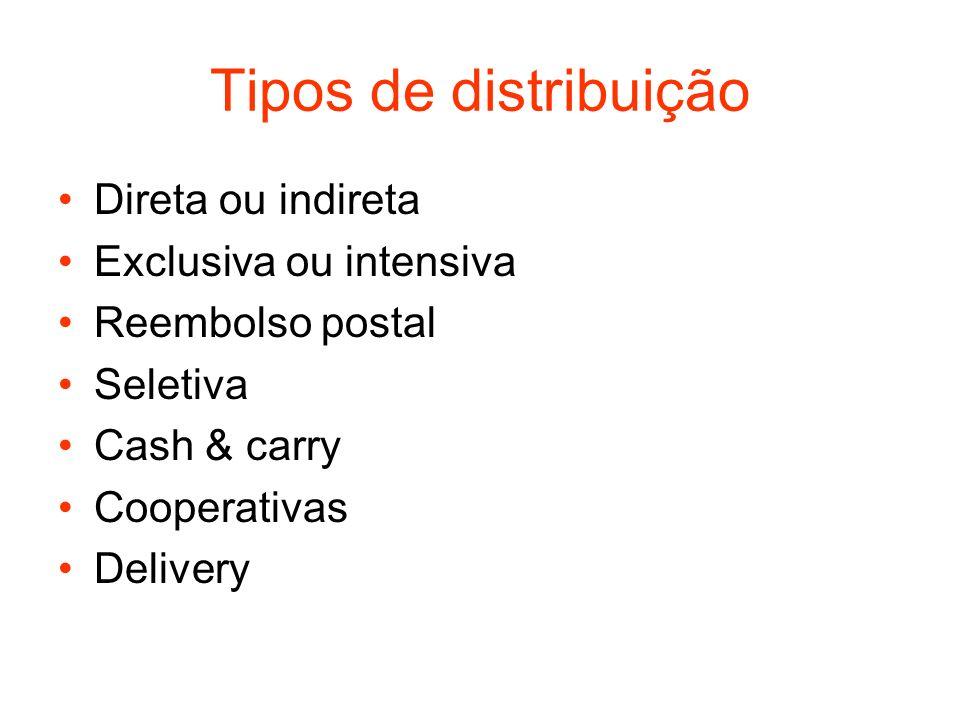 Tipos de distribuição Direta ou indireta Exclusiva ou intensiva Reembolso postal Seletiva Cash & carry Cooperativas Delivery