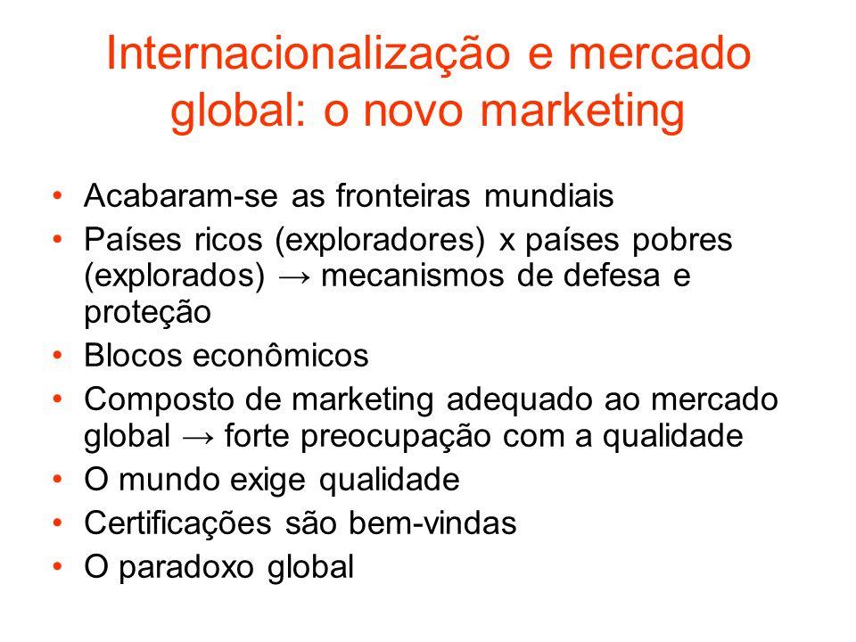 Internacionalização e mercado global: o novo marketing Acabaram-se as fronteiras mundiais Países ricos (exploradores) x países pobres (explorados) mec