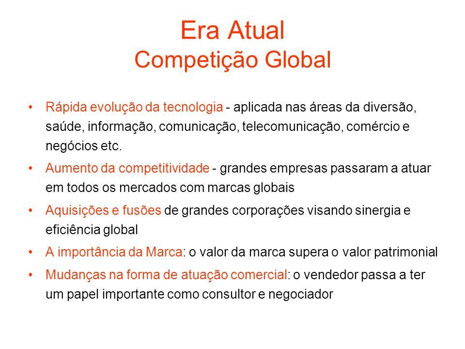 Era Atual Competição Global Rápida evolução da tecnologia - aplicada nas áreas da diversão, saúde, informação, comunicação, telecomunicação, comércio