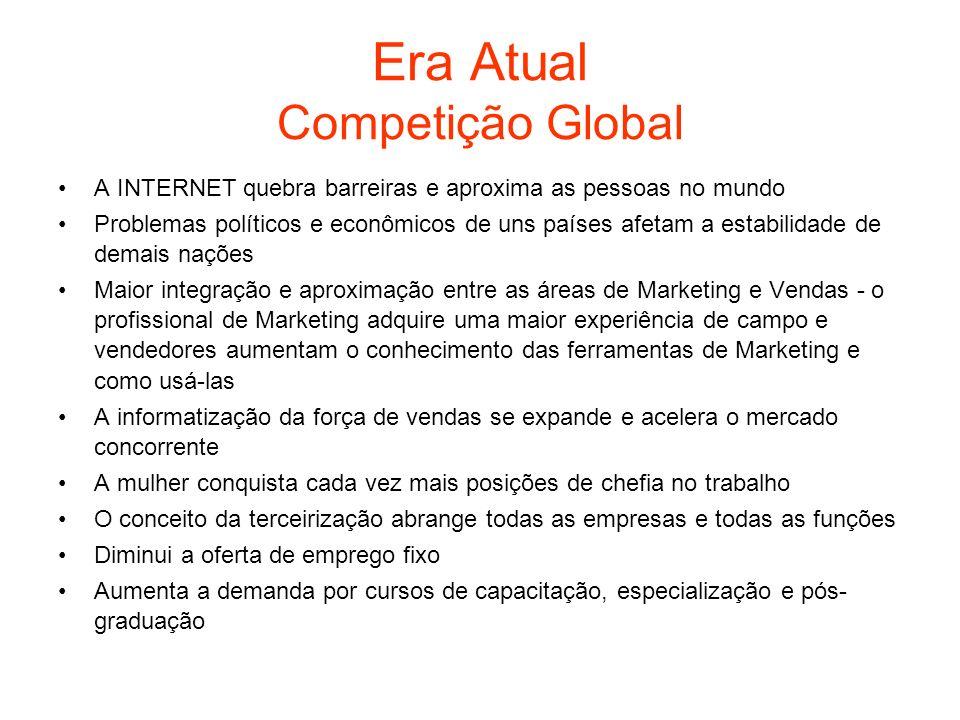 Era Atual Competição Global A INTERNET quebra barreiras e aproxima as pessoas no mundo Problemas políticos e econômicos de uns países afetam a estabil