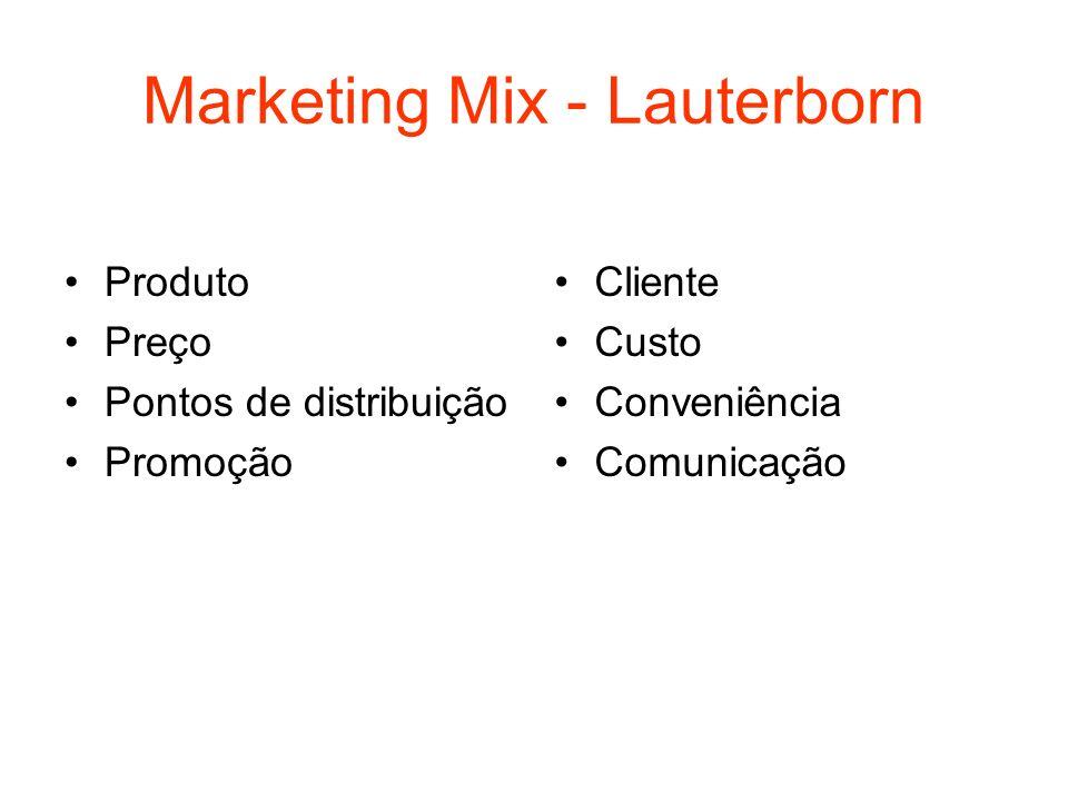 Marketing Mix - Lauterborn Produto Preço Pontos de distribuição Promoção Cliente Custo Conveniência Comunicação