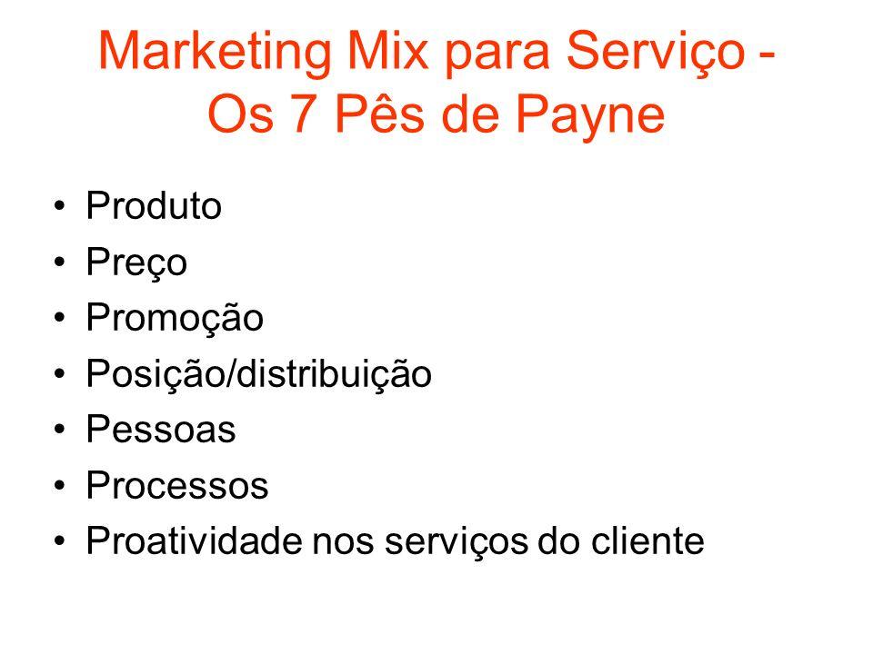 Marketing Mix para Serviço - Os 7 Pês de Payne Produto Preço Promoção Posição/distribuição Pessoas Processos Proatividade nos serviços do cliente