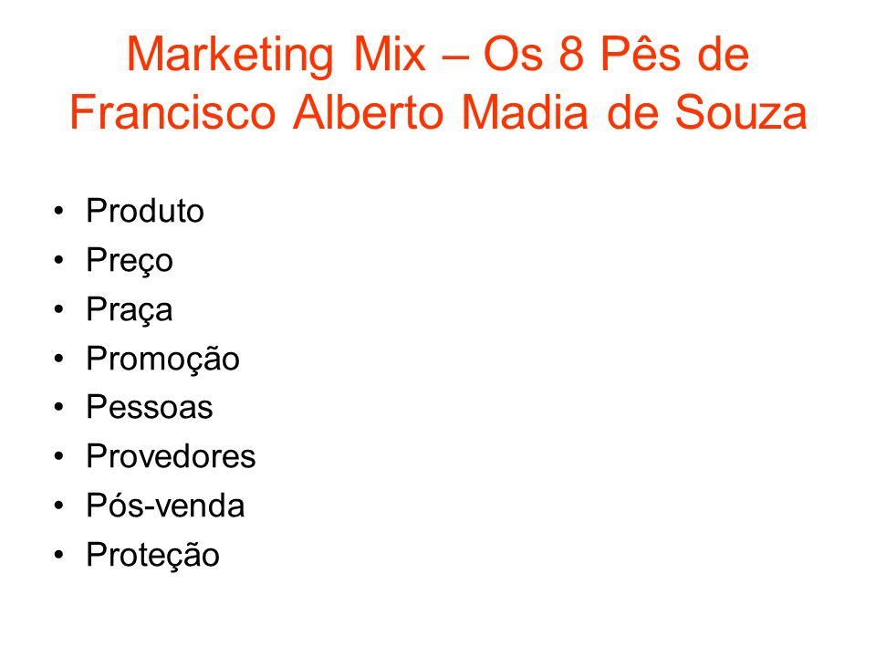Marketing Mix – Os 8 Pês de Francisco Alberto Madia de Souza Produto Preço Praça Promoção Pessoas Provedores Pós-venda Proteção