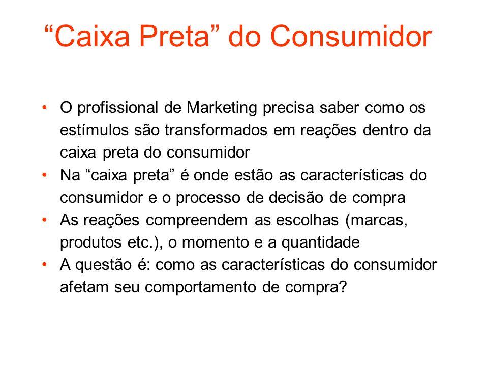 Caixa Preta do Consumidor O profissional de Marketing precisa saber como os estímulos são transformados em reações dentro da caixa preta do consumidor