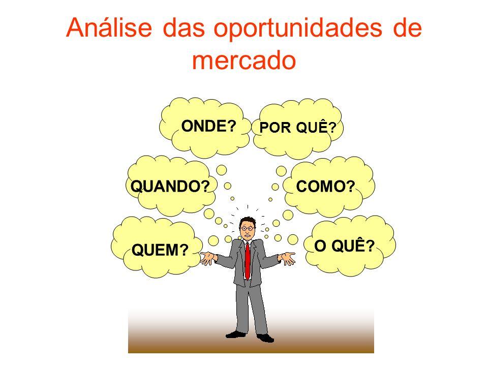 Análise das oportunidades de mercado O QUÊ? COMO? POR QUÊ? ONDE? QUANDO? QUEM?