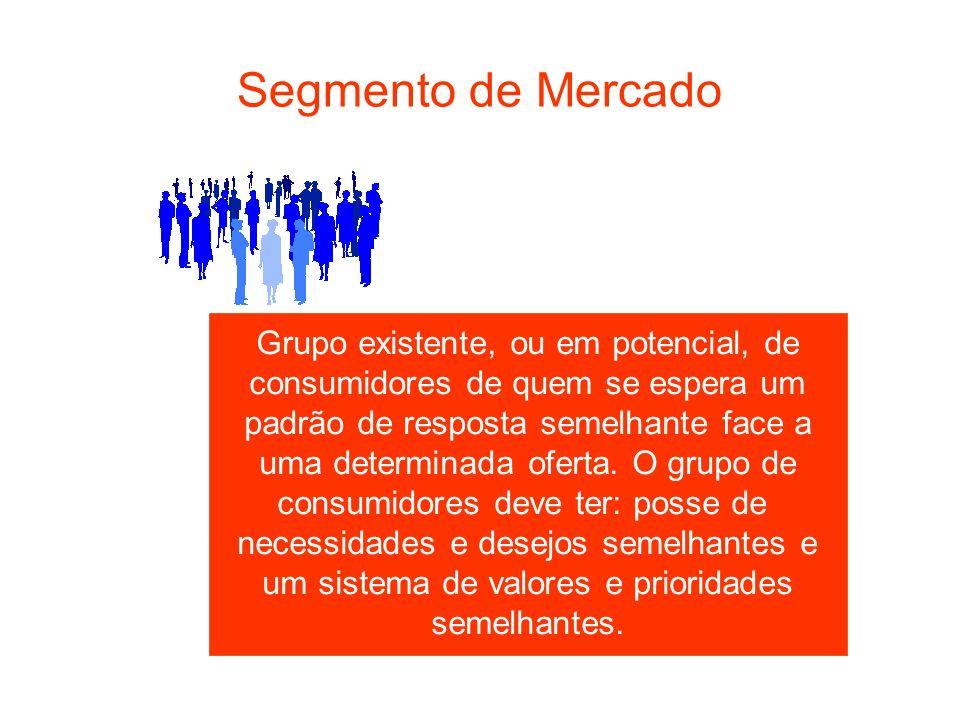 Segmento de Mercado Grupo existente, ou em potencial, de consumidores de quem se espera um padrão de resposta semelhante face a uma determinada oferta