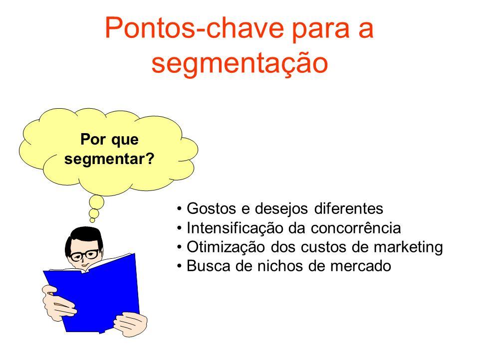 Pontos-chave para a segmentação Por que segmentar? Gostos e desejos diferentes Intensificação da concorrência Otimização dos custos de marketing Busca