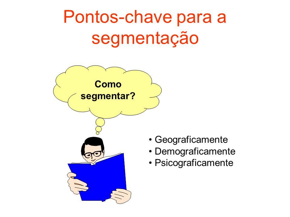 Pontos-chave para a segmentação Como segmentar? Geograficamente Demograficamente Psicograficamente