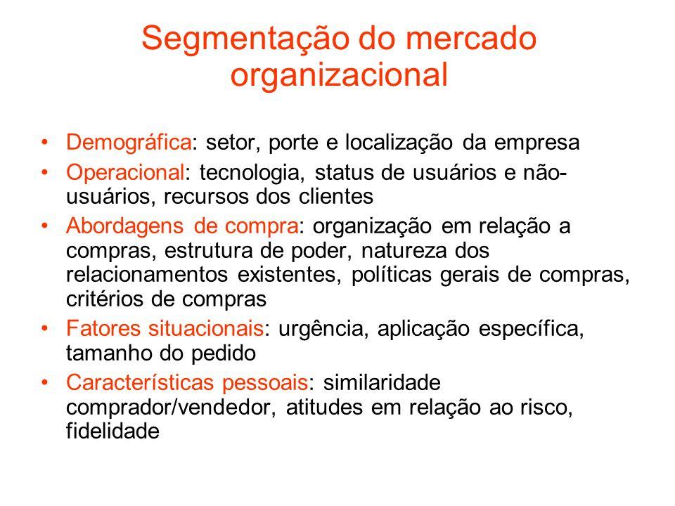 Segmentação do mercado organizacional Demográfica: setor, porte e localização da empresa Operacional: tecnologia, status de usuários e não- usuários,