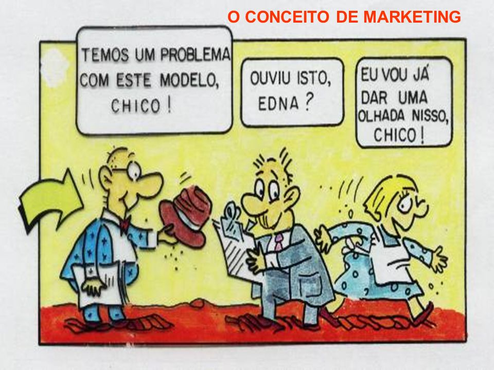 Evolução do Conceito de Marketing Empresa orientada para venda Venda Venda com funções auxiliares Marketing distinto Empresa orientada para Marketing