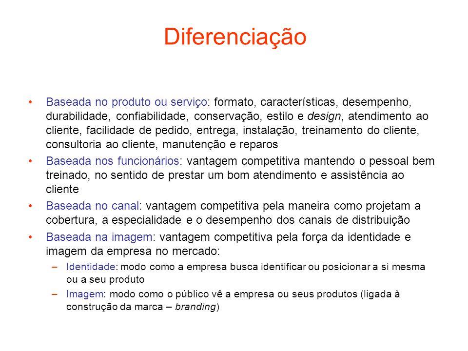 Diferenciação Baseada no produto ou serviço: formato, características, desempenho, durabilidade, confiabilidade, conservação, estilo e design, atendim