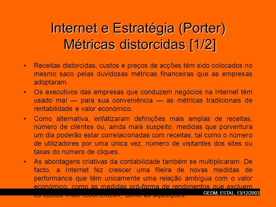 GEDM, ESTAL, 13/12/2003 Internet e Estratégia (Porter) Métricas distorcidas [2/2] A ligação dúbia entre as métricas referidas e a rentabilidade actual só tem servido para ampliar os sinais confusos sobre o funcionamento do mercado.