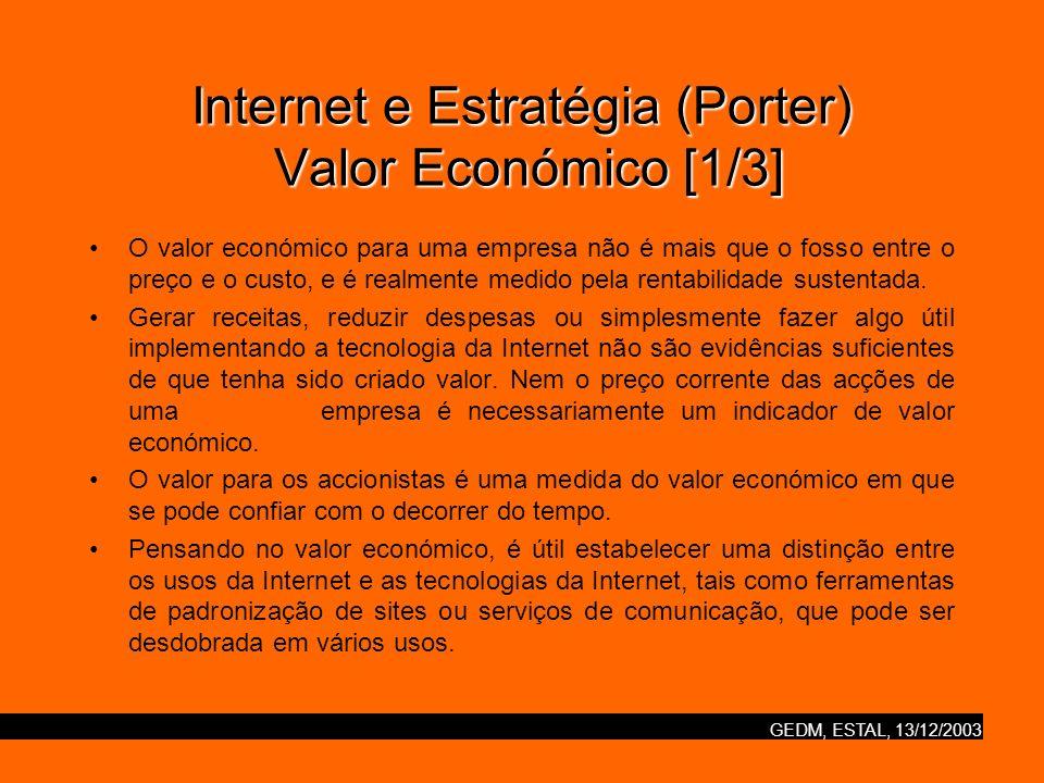 GEDM, ESTAL, 13/12/2003 Internet e Estratégia (Porter) Valor Económico [2/3] Muitas pessoas apontaram para o sucesso dos fornecedores de tecnologia como sendo uma evidência do valor económico da Internet.