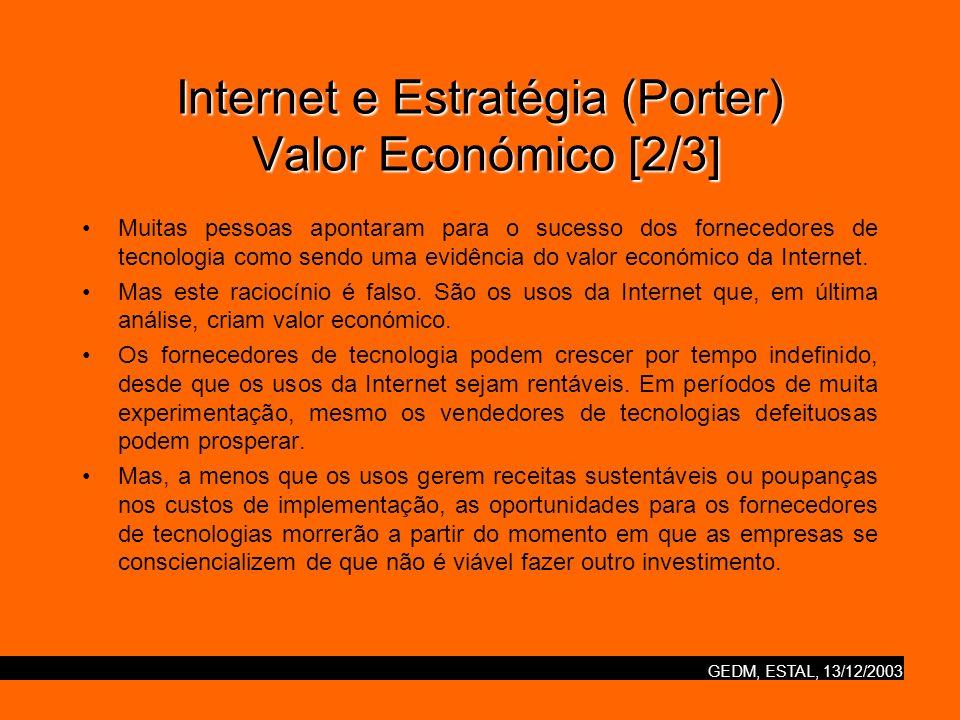 GEDM, ESTAL, 13/12/2003 Internet e Estratégia (Porter) Valor Económico [3/3] Então, como é que a Internet pode ser usada para criar valor económico.