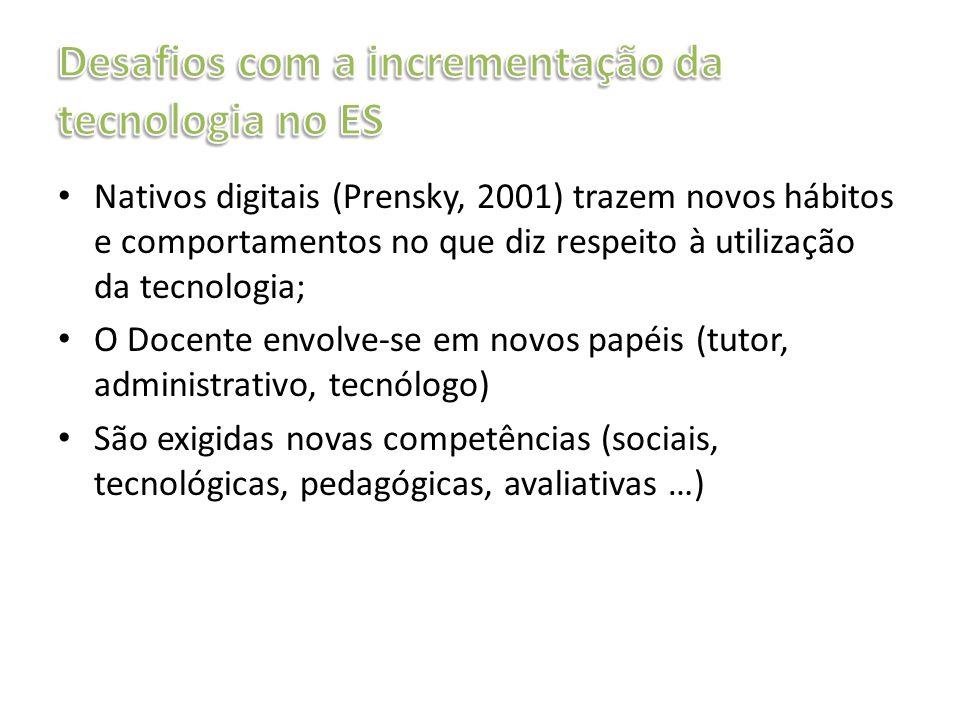 Nativos digitais (Prensky, 2001) trazem novos hábitos e comportamentos no que diz respeito à utilização da tecnologia; O Docente envolve-se em novos p