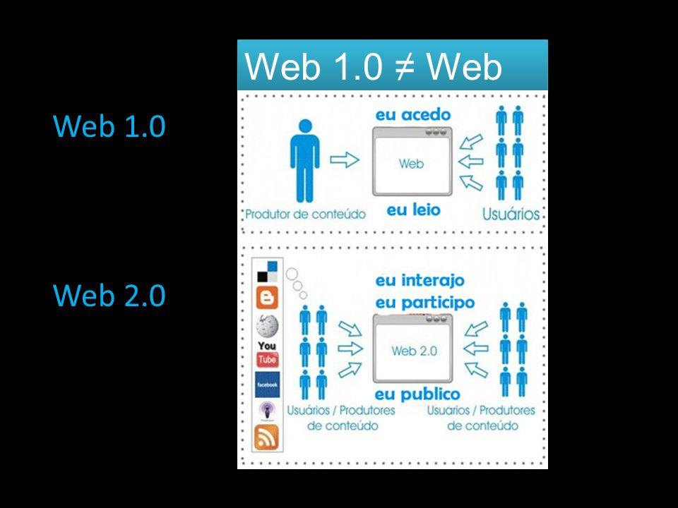 Web 1.0 Web 2.0 Web 1.0 Web 2.0