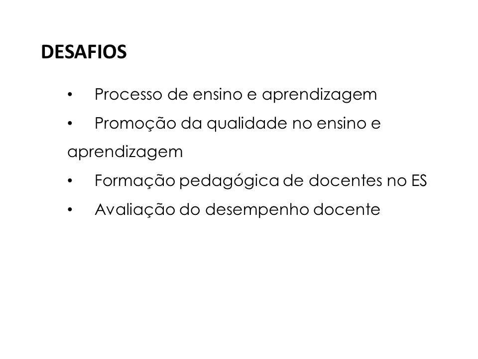 DESAFIOS Processo de ensino e aprendizagem Promoção da qualidade no ensino e aprendizagem Formação pedagógica de docentes no ES Avaliação do desempenh