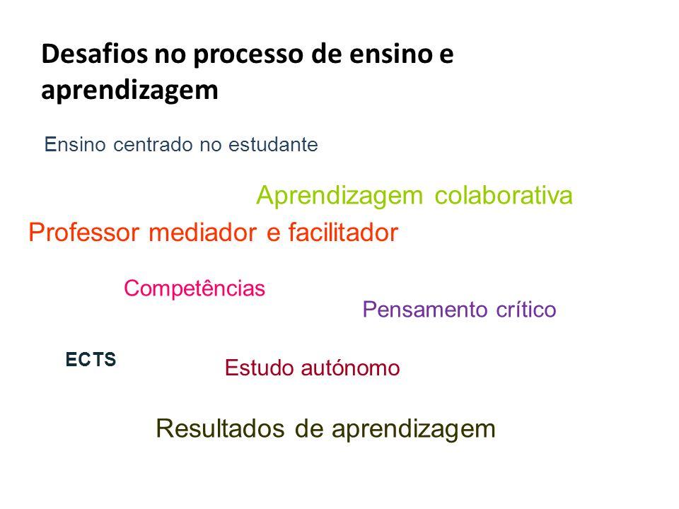 Desafios no processo de ensino e aprendizagem Ensino centrado no estudante Professor mediador e facilitador Estudo autónomo Aprendizagem colaborativa