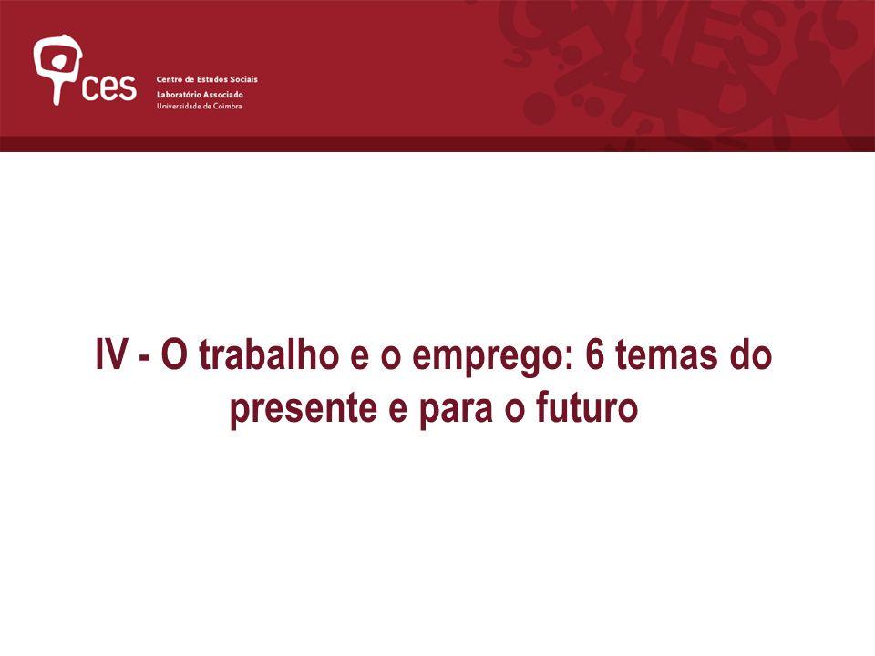 IV - O trabalho e o emprego: 6 temas do presente e para o futuro