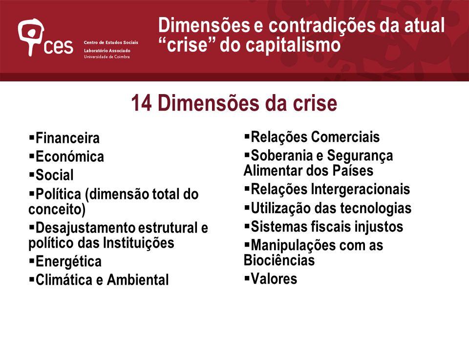 Dimensões e contradições da atual crise do capitalismo 14 Dimensões da crise Financeira Económica Social Política (dimensão total do conceito) Desajus
