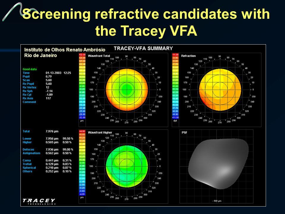 Screening refractive candidates with the Tracey VFA Instituto de Olhos Renato Ambrósio Rio de Janeiro