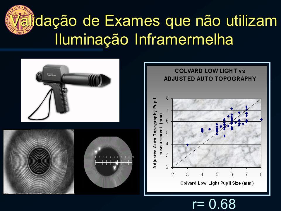 Validação de Exames que não utilizam Iluminação Inframermelha r= 0.68