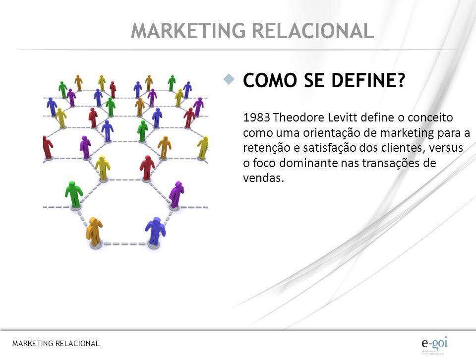COMO SE DEFINE? 1983 Theodore Levitt define o conceito como uma orientação de marketing para a retenção e satisfação dos clientes, versus o foco domin