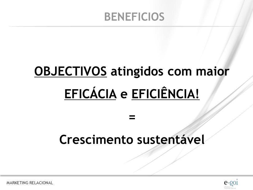 MARKETING RELACIONAL BENEFICIOS OBJECTIVOS atingidos com maior EFICÁCIA e EFICIÊNCIA! = Crescimento sustentável