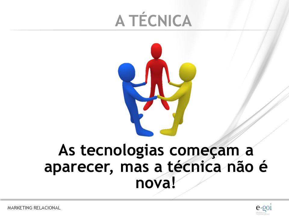 As tecnologias começam a aparecer, mas a técnica não é nova! A TÉCNICA MARKETING RELACIONAL