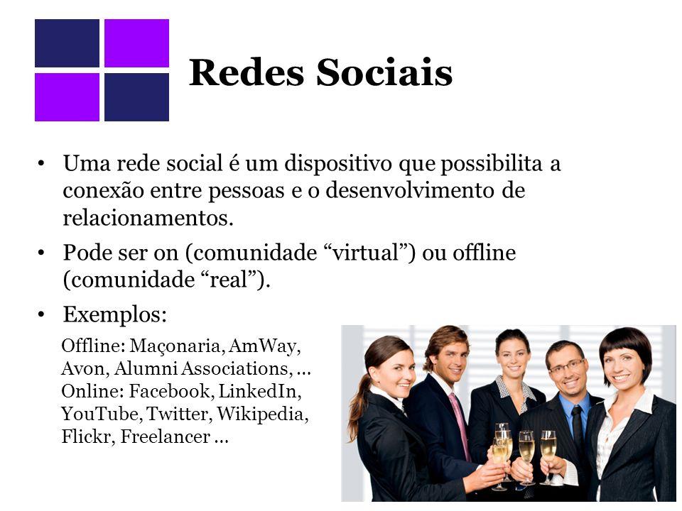 Redes Sociais Uma rede social é um dispositivo que possibilita a conexão entre pessoas e o desenvolvimento de relacionamentos. Pode ser on (comunidade