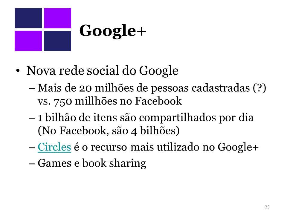 Google+ Nova rede social do Google – Mais de 20 milhões de pessoas cadastradas (?) vs. 750 millhões no Facebook – 1 bilhão de itens são compartilhados