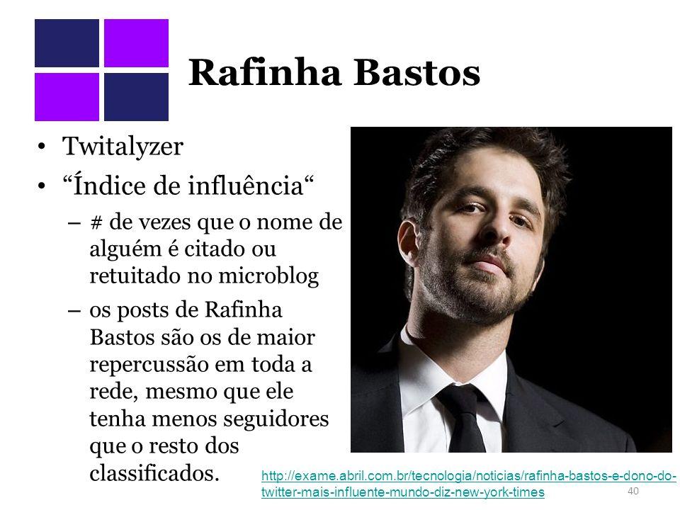 Rafinha Bastos 40 Twitalyzer Índice de influência – # de vezes que o nome de alguém é citado ou retuitado no microblog – os posts de Rafinha Bastos sã