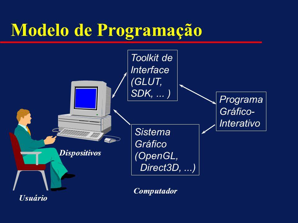 Modelo de Programação Usuário Dispositivos Computador Toolkit de Interface (GLUT, SDK,... ) Sistema Gráfico (OpenGL, Direct3D,...) Programa Gráfico- I