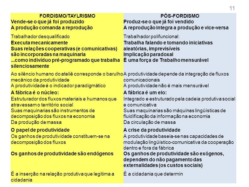 BRASIL CONTEMPORÂNEO CASOS PARA DEBATE I.