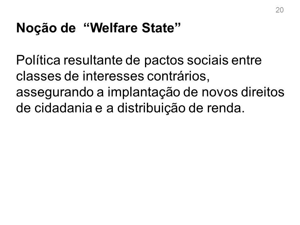 Noção de Welfare State Estado de Bem Estar Social Proposta do economista britânico John Maynard Keynes: alternativa a superação para a profunda crise de 1929.