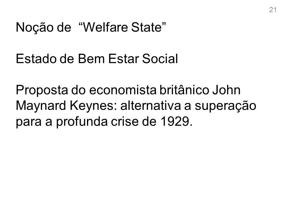 Propostas de Keynes: Incentivo à produção e ao emprego baseado no padrão Taylorista/Fordista Acelerar o crescimento econômico dos países no pós-guerra.