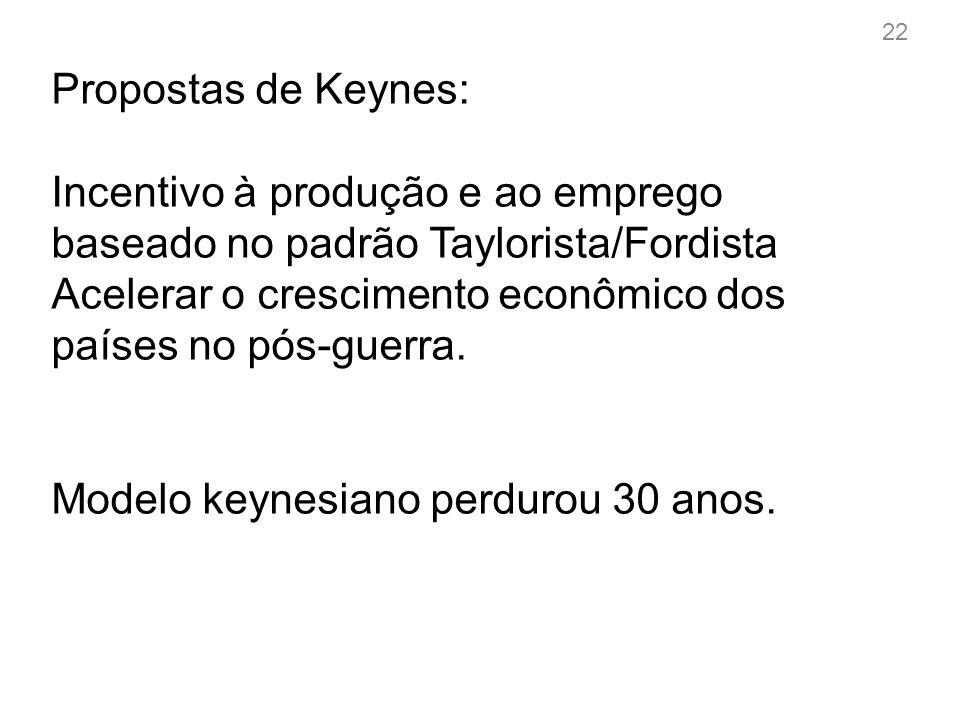 Estado no contexto Keynesiano: Funções: implantação de políticas sociais públicas, sendo instauradas uma série de serviços sociais.