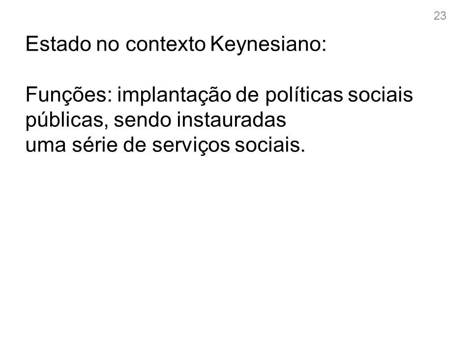 Estado no contexto Keynesiano: Objetivo: O trabalhador não tem gastos com saúde, educação e etc.
