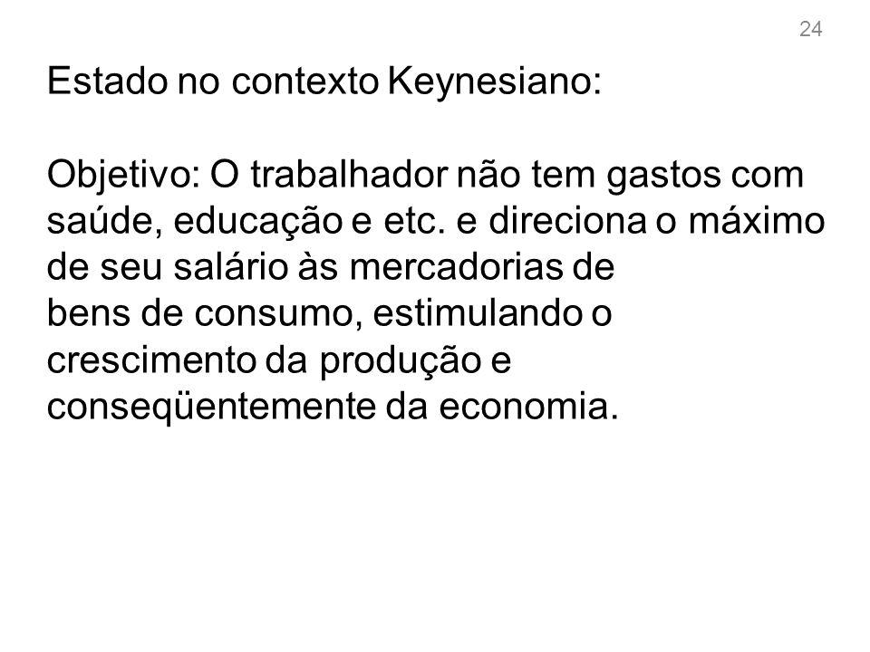 Estado no contexto Keynesiano: Objetivo: O capitalista recebe subsídios para produzir realimentando a produção e a economia.