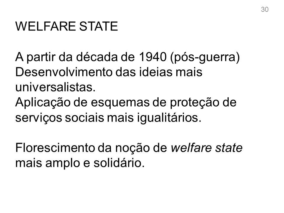 WELFARE STATE Brasil e países capitalistas periféricos Não implantaram ou desfrutaram do modelo do welfare state por suas condições históricas.