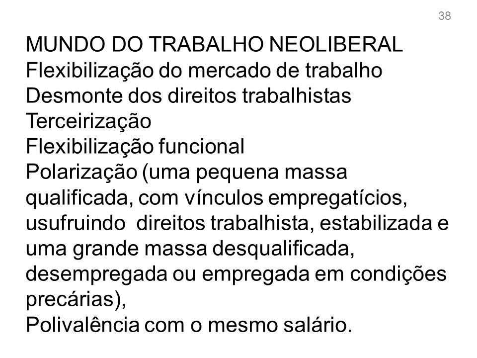 Neoliberalismo no Brasil No período do florescimento do welfare state no cenário mundial o Brasil possuia uma ditadura militar.