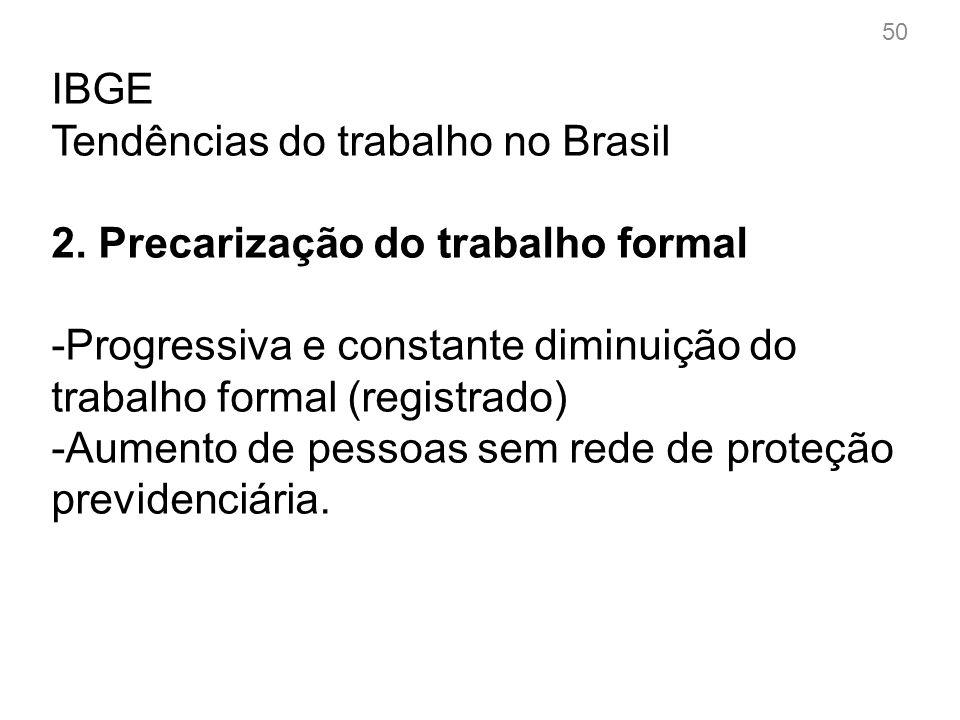 IBGE Tendências do trabalho no Brasil 3.Participação crescente do trabalho feminino.