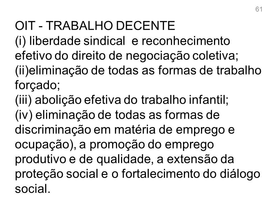 OIT – Governo do Brasil.Maio de 2006 Agenda Nacional de Trabalho Decente ANTD Prioridades: 1.