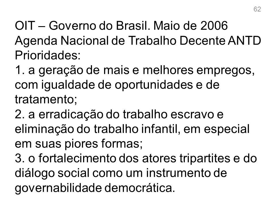 OIT – Governo do Brasil.2009 Agenda Nacional de Trabalho Decente para a Juventude (ANTDJ).