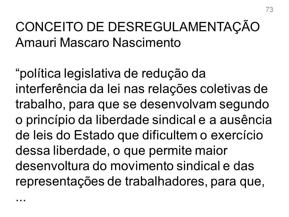 CONCEITO DE DESREGULAMENTAÇÃO Amauri Mascaro Nascimento...