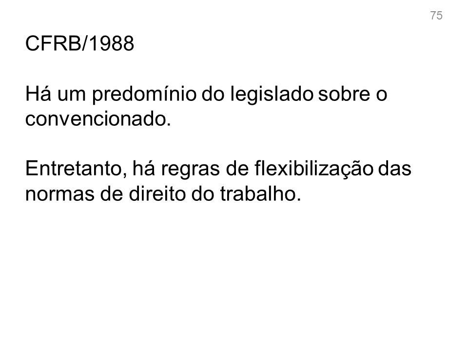 CFRB/1988 Exemplos: Artigo 7º Inciso VI- redução dos salários por convenção ou acordo coletivo de trabalho Inciso XIII - compensação ou redução da jornada de trabalho mediante acordo ou convenção coletiva Inciso XIV- aumento da jornada de trabalho nos turnos ininterruptos de revezamento para mais de 6 horas diárias, através de negociação coletiva 76