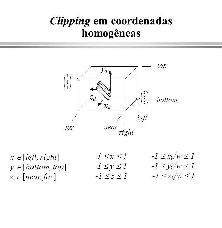 Clipping em coordenadas homogêneas -1 x h /w 1 -1 y h /w 1 -1 z h /w 1 -1 x 1 -1 y 1 -1 z 1 x [left, right] y [bottom, top] z [near, far] xdxd ydyd zd
