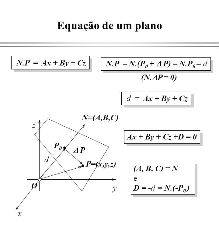 O Distância de um ponto a um plano N=(A,B,C) P=(x,y,z) PpPp x y z P N.P = Ax + By + Cz N.