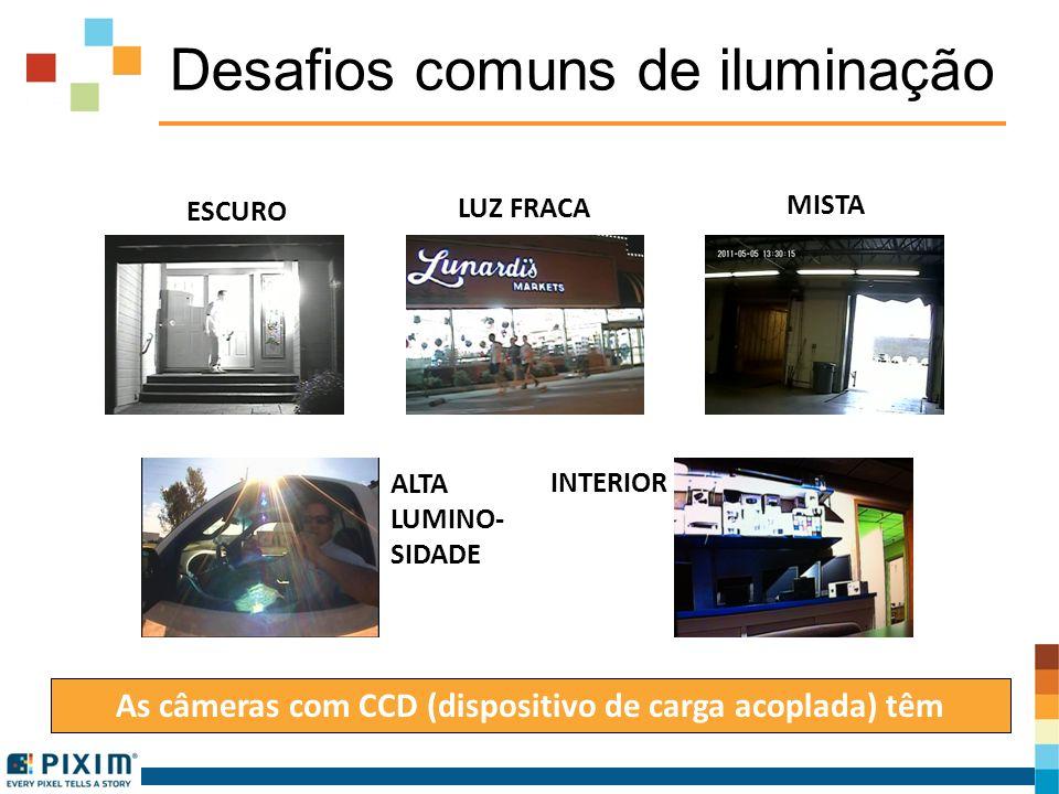 Desafios comuns de iluminação ESCURO LUZ FRACA ALTA LUMINO- SIDADE As câmeras com CCD (dispositivo de carga acoplada) têm problemas com a luminosidade