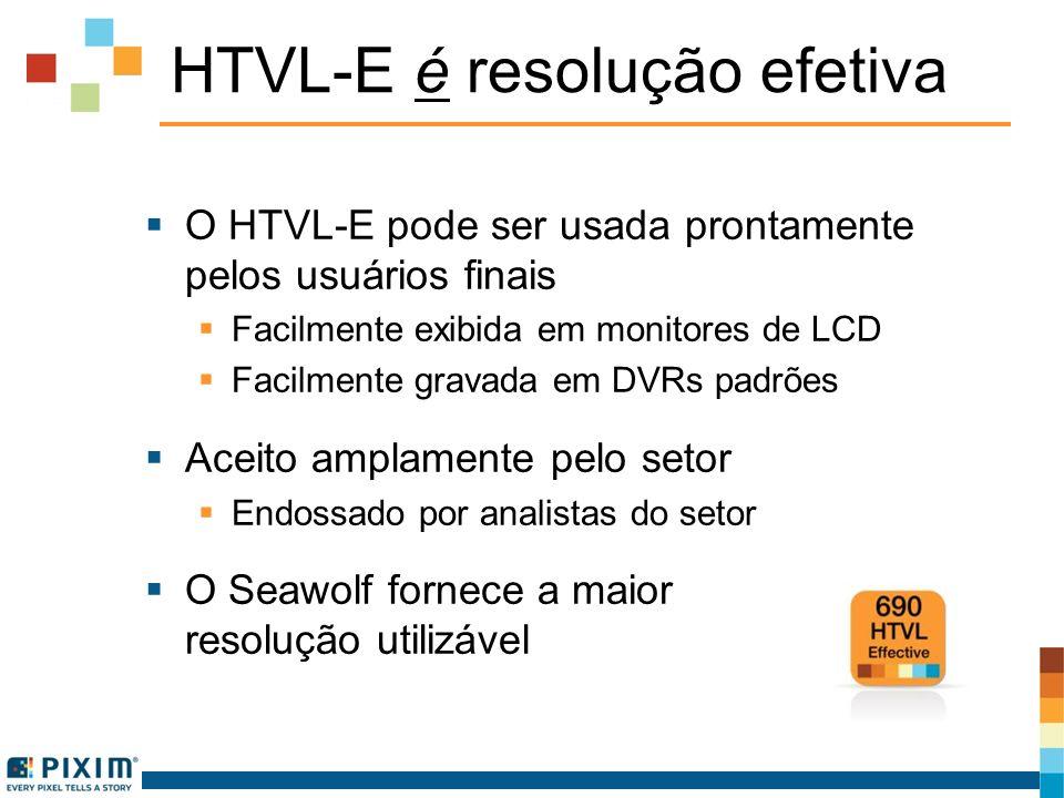 HTVL-E é resolução efetiva O HTVL-E pode ser usada prontamente pelos usuários finais Facilmente exibida em monitores de LCD Facilmente gravada em DVRs